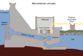 Hydroelectric dam-lt.png