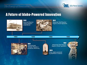 Idaho National Laboratory - Timeline of INL events.
