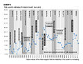 Instability Index Chart 1947-2013 EXHIBIT II.jpg