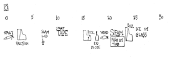 Graphic notation (music) - Section of Waterwalk by John Cage