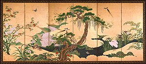 Kanō school - Birds and Flowers of Spring and Summer, Kanō Einō