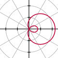 Limacon r=.75+1.5cos(theta).PNG