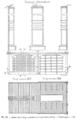 Métallurgie du zinc - Vue en élévation et coupes horizontales d'un ancien four d'Engis (p. 311).png