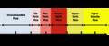 Mach Number Flow Regimes.png