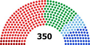 Mandater i rigsdagen 1973. png