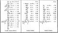 Marie Curie - L'isotopie et les éléments isotopes, 1924 (page 20 crop).jpg