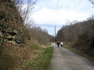 Montour Trail - The Montour Trail between miles 3 and 4, photo taken March 2006