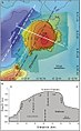Morphometry of Concepcion Bank. Evidence of Geological and Biological Processes on a Large Volcanic Seamount of the Canary Islands Seamount Province. 2016 Rivera et al. Fig. 2. .jpg