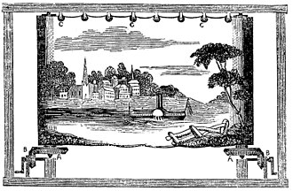 Moving panorama - 1848 illustration of a moving panorama designed by John Banvard.