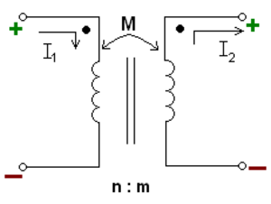 Inductance - Image: Mutually inducting inductors