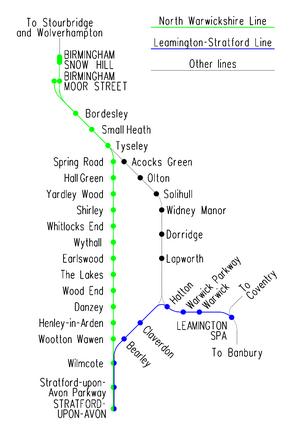 Leamington–Stratford line - Image: North Warwickshire Line