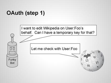 OAuth-metrics-20131107.pdf