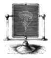 Opfindelsernes bog2 fig295.png