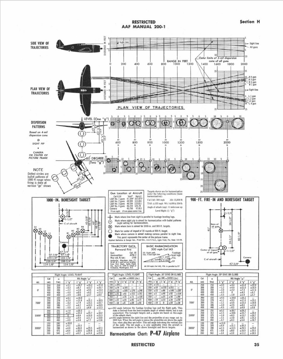 P-47 gun harmonization 1945 page 35