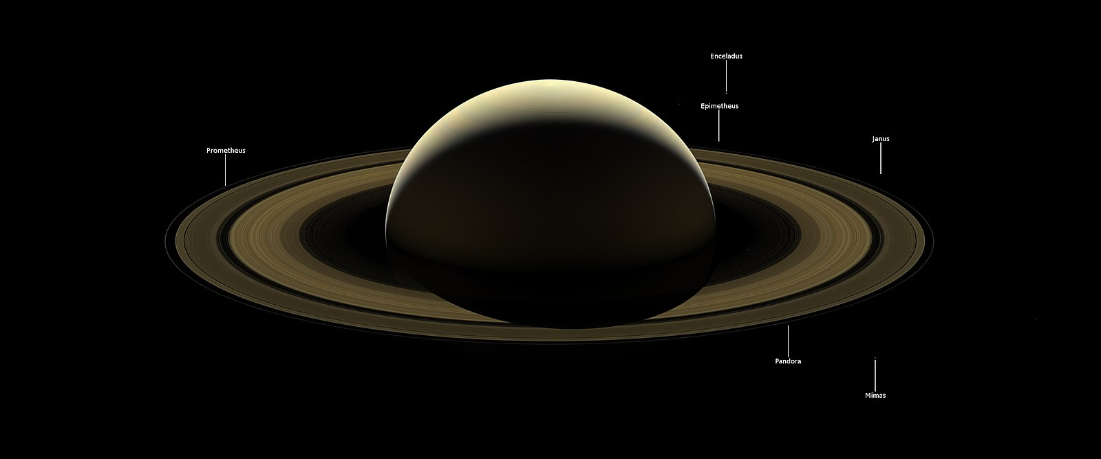 data collected saturns giant - HD6000×2500