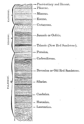 PSM V10 D059 Ideal section of the earth crust.jpg