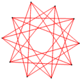 Pentagrammic crossed antiprismatic graph.png