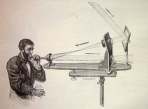 Photophone - Illustration of a photophone transmitter, showing the path of reflected sunlight, before and after being modulated