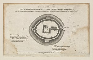 Plan of the Fort of Bangalore from sights, without measurement.jpg