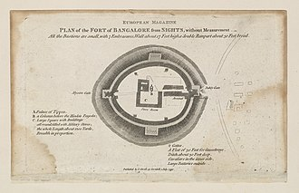Bangalore Fort - Image: Plan of the Fort of Bangalore from sights, without measurement