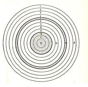 English: drawing of psyche's configuration acc...
