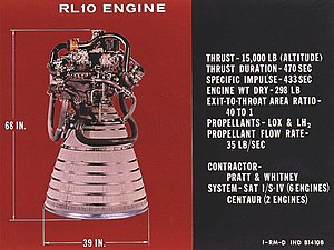 RL10 - Image: RL 10 rocket engine
