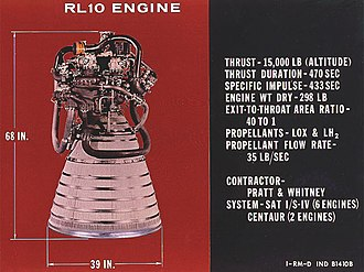 Cryogenic rocket engine - RL-10 is an early example of cryogenic rocket engine.