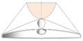 Rolling flat trapezoidal horn to Robinson horn.png