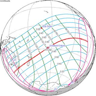 Solar eclipse of March 9, 2035 Future annular solar eclipse