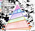 Schématisation des différents étages en Corse.png