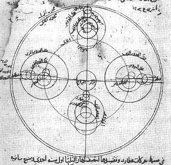 Circles on an old astronomy drawing, by Ibn al...