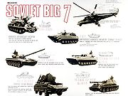 A U.S. assessment of the seven most important items of Soviet combat equipment in 1981