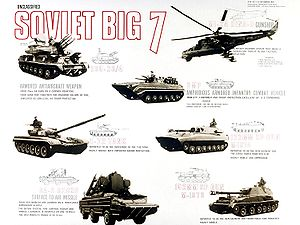 Soviet Army - A U.S. assessment of the seven most important items of Soviet combat equipment in 1981