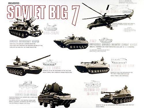 Техника сухопутных войск ВС