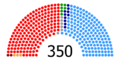Spanish Congress of Deputies after 2008 election.png