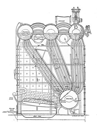 Stirling boiler - Typical four-drum form