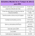 TJ-stats.JPG