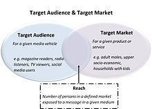 TARGET AUDIENCE DEFINITION EBOOK DOWNLOAD