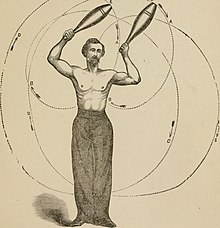 The Indian club exercise - with explanatory figures and positions - photographed from life - also, general remarks on physical culture - illustrated with portraitures of celebrated athletes, (14583284058).jpg