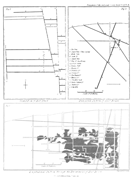 Transactions of the Geological Society, 1st series, vol. 4 figure page 0515.png