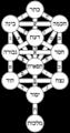 Tree of life bahir hebrew.png