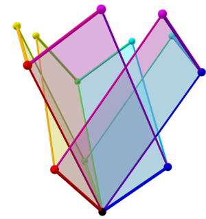 Tree of weak orderings in concertina cube 684.png