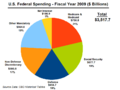 U.S. Federal Spending - FY 2009.png