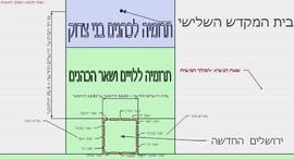 הרב  בן ארצי שהזהיר את נתניהו וכץ מהסכם שלום עם האמריות ובכלל עם העולמי הערבי Page1-270px-Upload_yerushalayim_hchadsha.pdf
