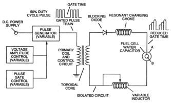 The circuit used to drive the water fuel cell, as described in Meyer's patents.