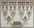 Zentralbibliothek Solothurn - Stammbaum der Familie Glutz zu Blozheim - aa0297.tif