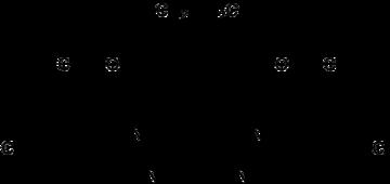 Strukturformel von Imazalil