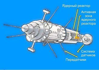 Radiolocation-satellite service - Image: Космос 954
