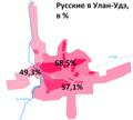 Русские в Улан-Удэ, в %.png