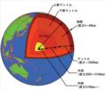 地球の内部構造.png